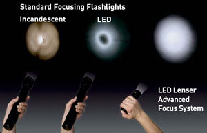 LED Lenser Advanced Focus System